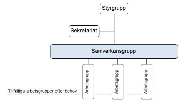 Klimatråd Jämtlands län